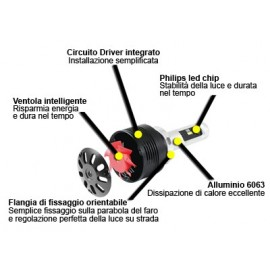 X-Power, nastro elasticizzato - 150 cm