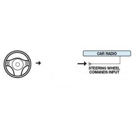 Interfaccia comandi al volante Kenwood Multimarca